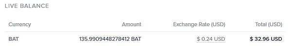 (2021.01更新)Brave Browser,免費賺取加密貨幣BAT(目前得到135.9909448278412)