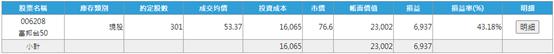 006208 投資月報(2021.01),富邦台50 購買記錄 (006208 Portfolio Tracker)