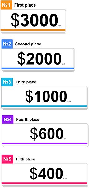 CryptoTab Browser 新活動,有機會得到隨機10美元