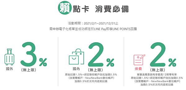 (2021.04更新)信用卡 聯邦 賴點卡 保險 保費 回饋 PTT 推薦