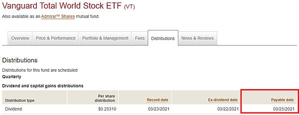 (2021.05更新)複委託教學 使用永豐複委託為例(How to use Sub-brokerage to buy VT)