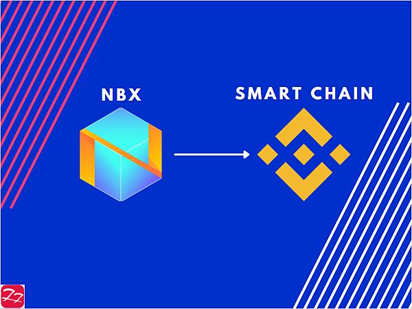 NetBox.Browser|Netbox.Bridge上線啦 NBX to NBXB