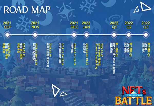區塊鏈遊戲 NFTs Battle 支持台灣開發遊戲 總花費0.1866BNB