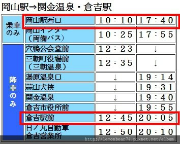 岡山車站→倉吉.jpg