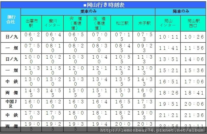 米子→岡山時刻表.jpg
