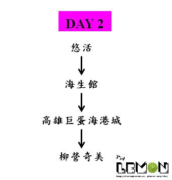 【部遊】墾丁篇1041017-18