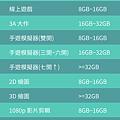 桌機記憶體表格.png