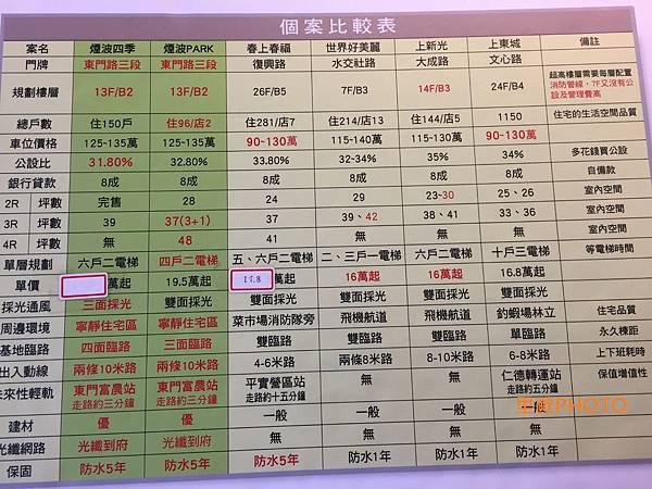 春福機構-煙波PARK-煙波City2期(24).JPG