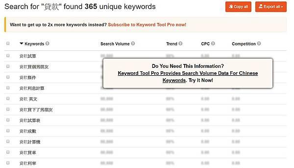 網路行銷-SEO工具-Keyword Tool測試1.jpg