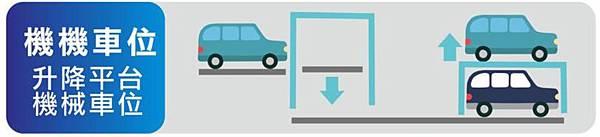 坡道平面車位-坡道機械車位-升降平面車位-升降機械車位-機械循環式車位4.jpg