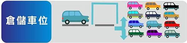 坡道平面車位-坡道機械車位-升降平面車位-升降機械車位-機械循環式車位5.jpg