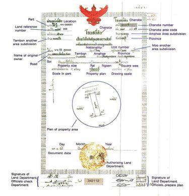 海外房地產-泰國房地產的12項優勢及Q%26;A總整理(2).jpeg