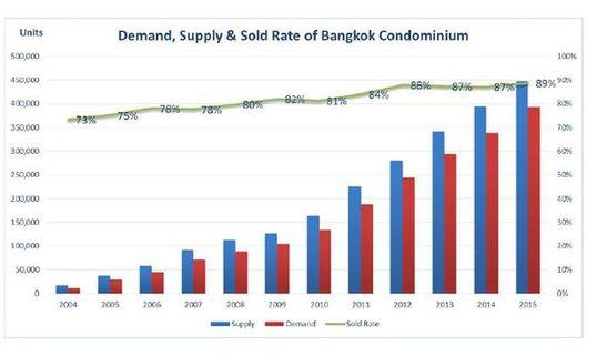 海外房地產-泰國房地產的12項優勢及Q%26;A總整理(1).jpg