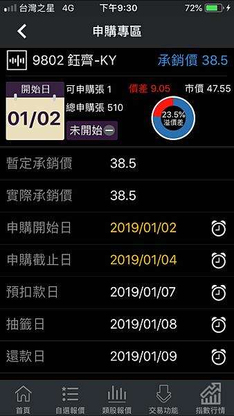 9802 鈺齊-KY.PNG
