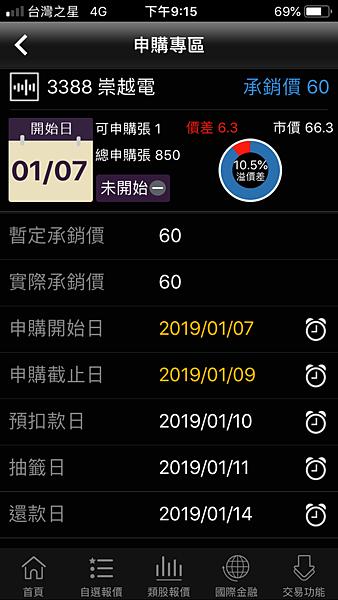 3388 崇越電.PNG