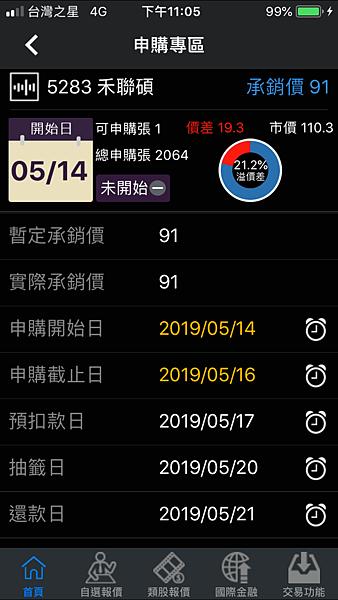 5283 禾聯碩.PNG