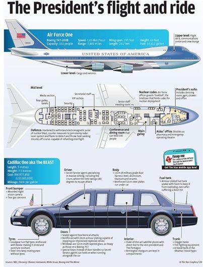 US_AF1_Car