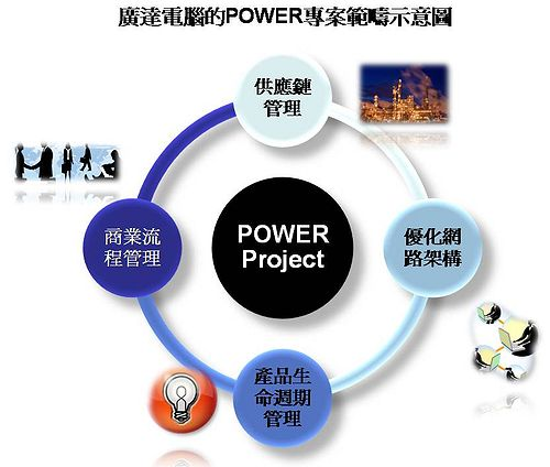 POWER_PROJECT.jpg