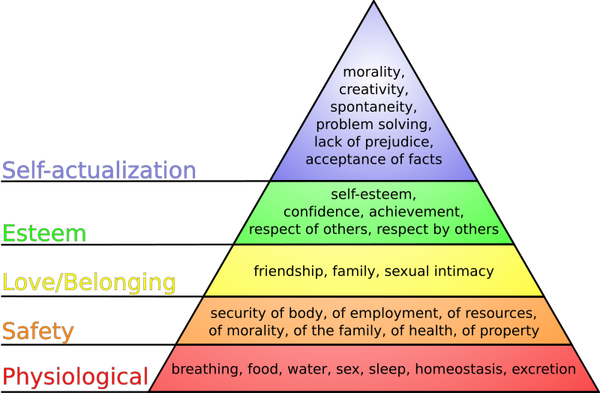 800px-Maslow%27s_hierarchy_of_needs_svg.png