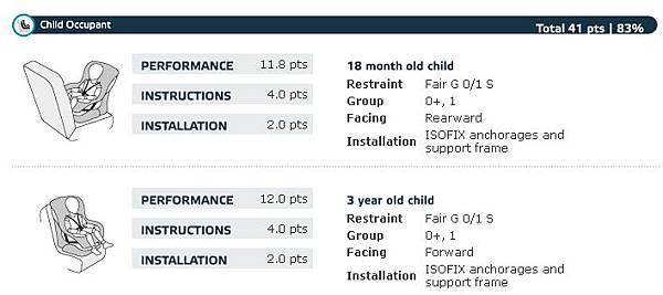 bmw child protection.jpg