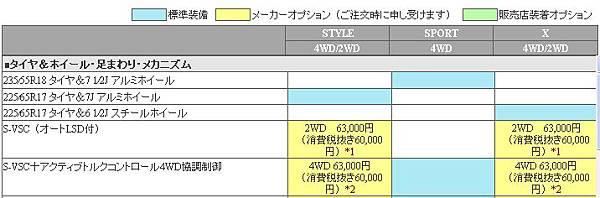 toyota rav4 ESP選配.jpg