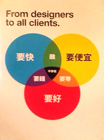 from designers to all clients
