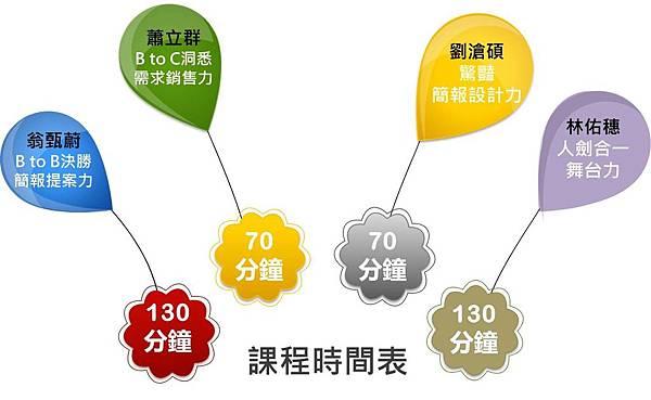 簡報MBA課程時間表