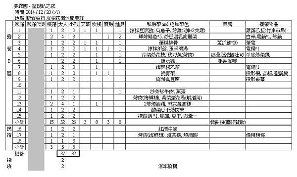 友柏分配清單-141220.JPG