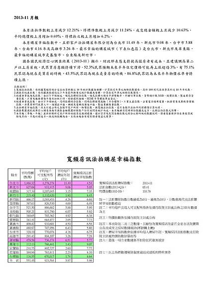 2013-11 月報