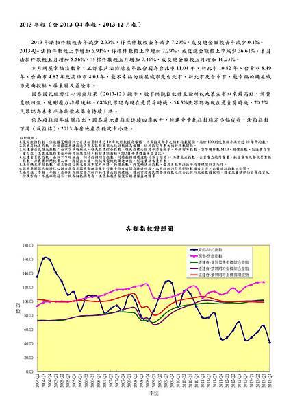 2013-12月報_含季報及年報1