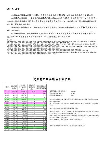 2014-01月報1