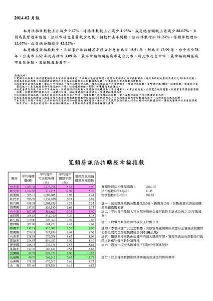 2014-02月報1