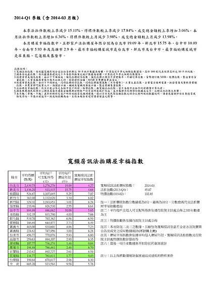 2014-03月報1