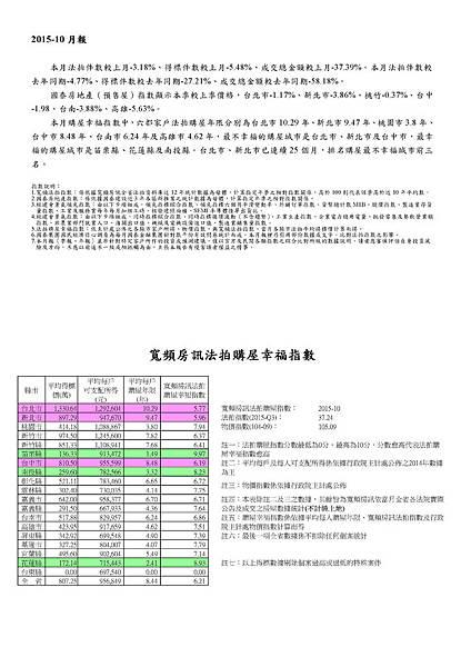 2015-10月報1.jpg