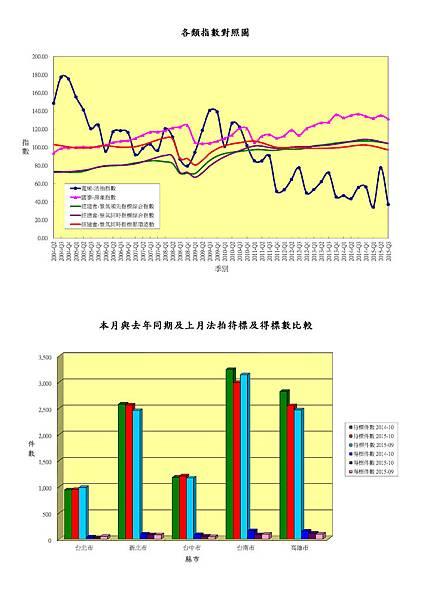 2015-10月報2.jpg