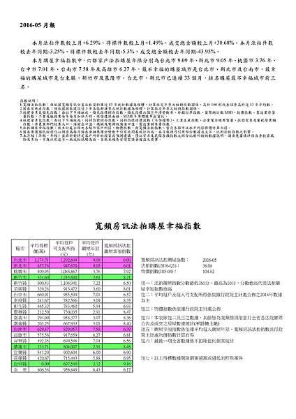 2016-05月報1.jpg