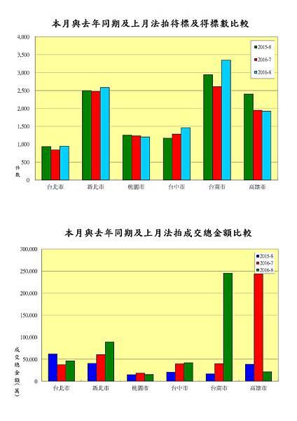 2016-08月報2.jpg