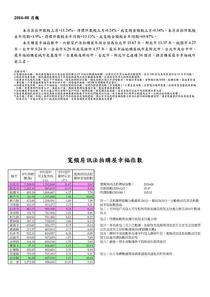 2016-08月報1.jpg