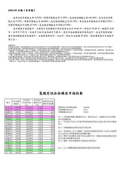 2016-09月報1.jpg