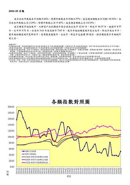 2016-10月報1.jpg