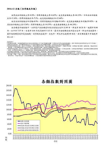 2016-12月報1.jpg