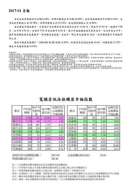 2017-01月報1.jpg