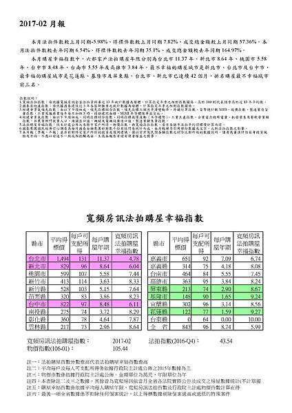 2017-02月報1.jpg