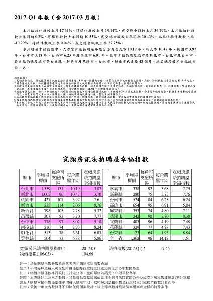 2017-03月報1.jpg