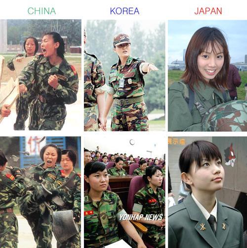 各國女大兵比較圖