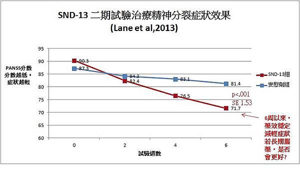 SND-13 PANSS.jpg