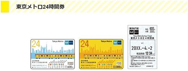 東京Metro地鐵24小時車票.jpg