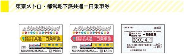 東京Metro都營地下鐵共通一日乘車券.jpg