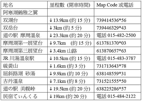 Day9 map code.jpg