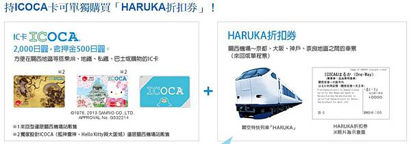 ICOCA and HARUKA說明圖.jpg